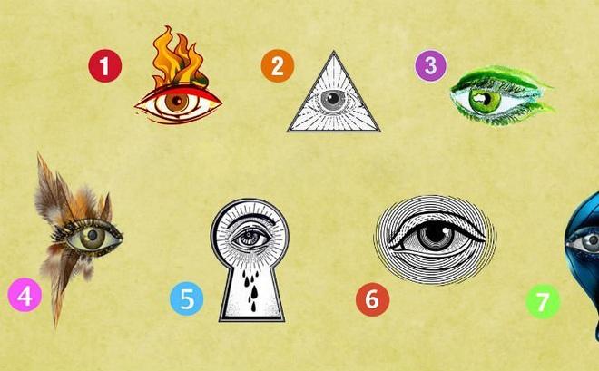 Chọn một hình ảnh con mắt và chúng tôi sẽ gửi đến bạn thông điệp cần thiết nhất ngay lúc này