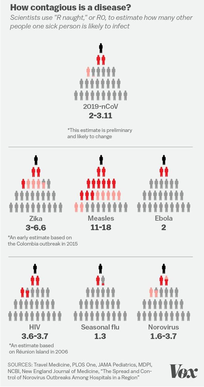 COVID-19: Kỷ lục 73 ngày không có ca nhiễm bản địa mới của 1 tỉnh TQ bị phá vỡ; thêm nhiều mật vụ Mỹ nhiễm bệnh - Ảnh 1.