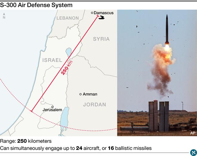 Syria nã 700 tên lửa tấn công máy bay Israel, S-300 trố mắt nhìn: Bắn trượt quá xấu hổ! - Ảnh 3.