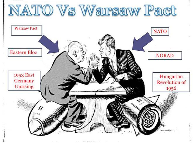 Chiến dịch chấn động hủy diệt NATO trong 7 ngày: Sự sụp đổ của bản kế hoạch tuyệt mật - Ảnh 1.
