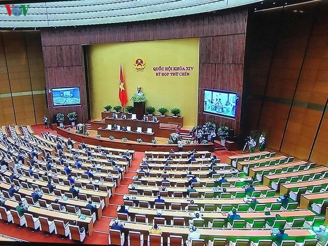 Thủ tướng trình Quốc hội hai kịch bản tăng trưởng sau dịch Covid-19 - Ảnh 1.