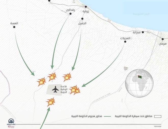 Bị 1,5 vạn quân Thổ dồn ép, LNA hoảng loạn, vỡ trận ở Libya - Viện binh có kịp cứu Tướng Haftar? - Ảnh 1.