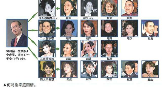 Cuộc đời ly kỳ như phim và khối tài sản khổng lồ của vua sòng bạc Macau vừa qua đời - Hà Hồng Sân - Ảnh 7.