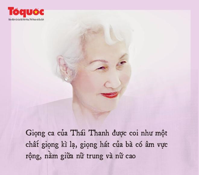 Ở Việt Nam, tôi nghĩ, chỉ một người xứng đáng được xưng tụng là Diva, đó là cô Thái Thanh! - Ảnh 1.