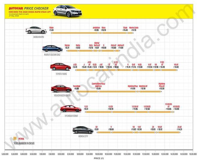 Bên trong mẫu ô tô giá 230 triệu đồng có những gì? - Ảnh 2.