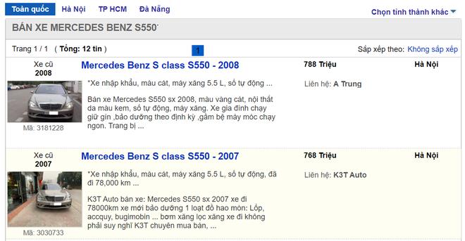 Sau 12 năm, xế sang lừng lẫy một thời của Mercedes-Benz bán giá Honda Civic - Ảnh 2.