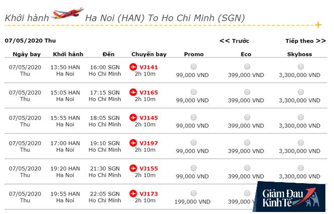 Hàng không tăng tần suất bay và bỏ giãn cách ghế ngồi, giá vé máy bay lập tức đảo chiều - Ảnh 1.
