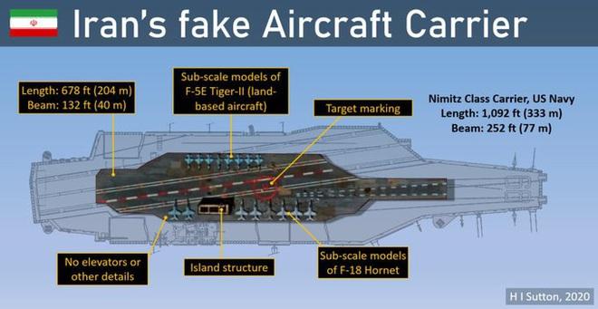 NÓNG: Iran đánh thiệt hại nặng tàu sân bay Mỹ, căng thẳng tăng vọt - Diệt mục tiêu giả - Ảnh 2.