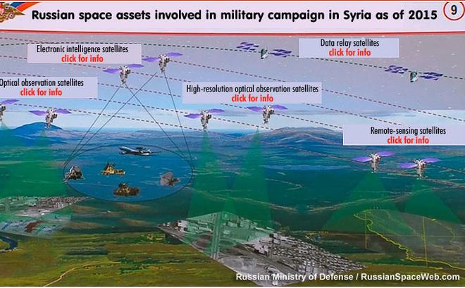 Vũ khí đặc biệt của Nga: Biết chính xác vị trí kẻ thù, chuyển tin về, đợi lệnh khai hỏa