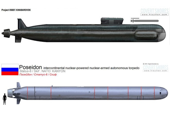 Chỉ có thể là Nga: Cùng lúc đóng mới 6 lớp tàu ngầm khuynh đảo đại dương trong tương lai - Ảnh 5.