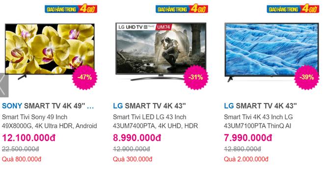 Giá Tivi màn hình lớn rẻ không ngờ trong vụ hè - Ảnh 1.