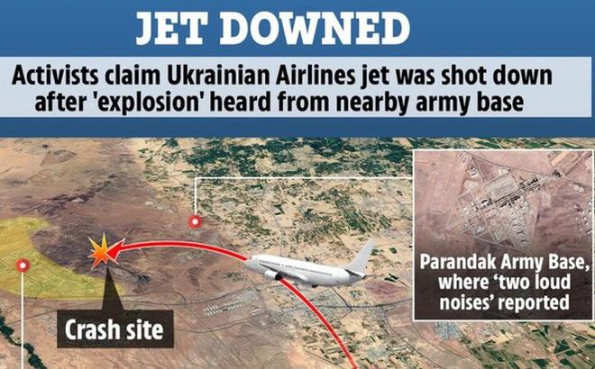 Khám phá khả năng tình báo đáng sợ của Mỹ trong việc Iran bắn hạ máy bay Ukraine