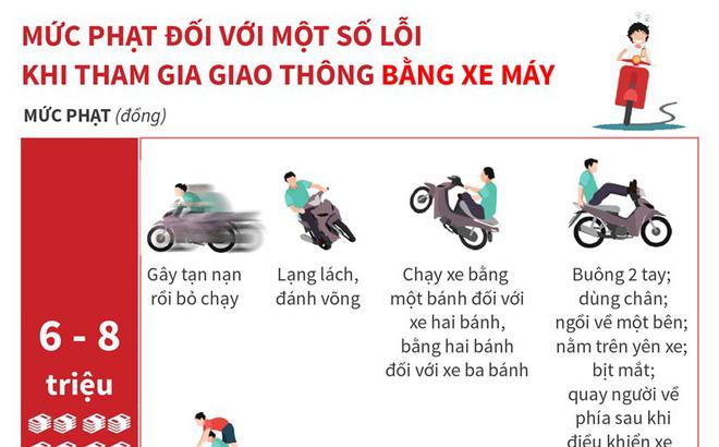 [Infographics] Mức phạt tiền một số lỗi vi phạm giao thông với xe máy