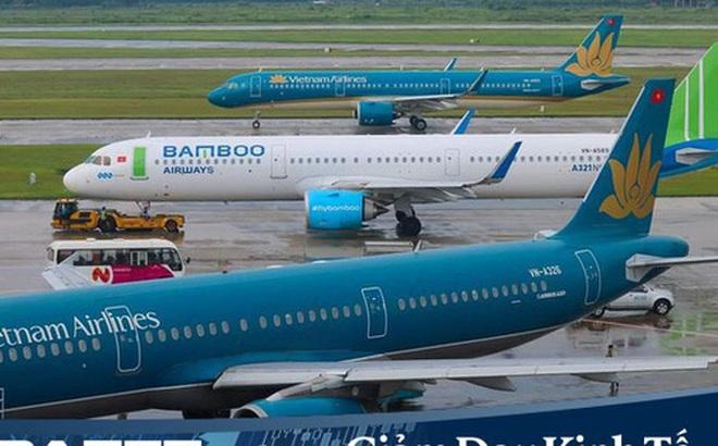 Hoạt động hàng không gặp khó, Vietnam Airlines và FLC Group lỗ vài nghìn tỷ trong quý 1