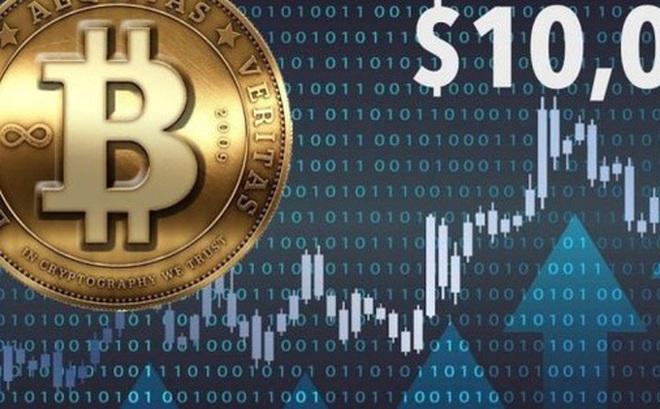 Bitcoin vượt 10.000 USD, cú sập giá sắp xảy ra?