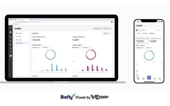 Ngoài Facebook Business Suite, còn có công cụ quản lý nào doanh nghiệp nên để mắt?