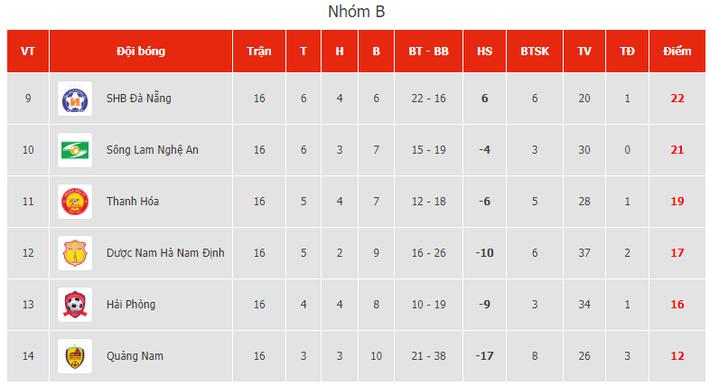 Hà Tĩnh sẽ quyết tâm cản Viettel, ai cũng hiểu họ là sân sau của Hà Nội FC - Ảnh 5.