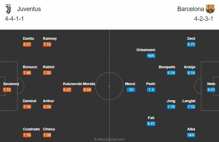 Juventus - Barca: Điều ước giản dị của Andrea Pirlo - Ảnh 4.