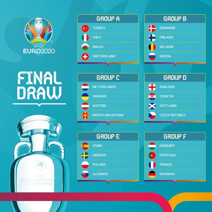 Bất ngờ liên tục ập đến, chính thức xác định 4 đội tuyển cuối cùng giành vé dự Euro 2020 - Ảnh 4.