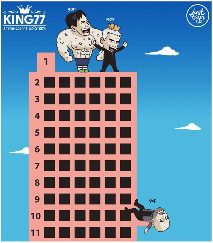 Biếm họa 24h: Son Heung-min đưa HLV Mourinho lên đỉnh Ngoại hạng Anh  - Ảnh 6.