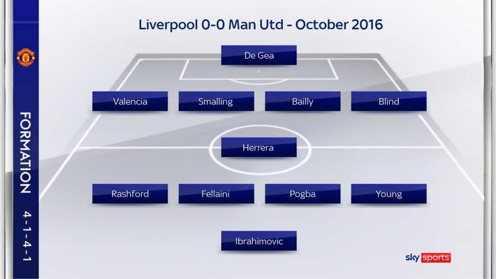 Chiêu thức đặc biệt giúp Mourinho hồi sinh, thách thức cả Premier League - Ảnh 1.