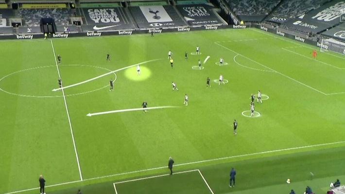 Chiêu thức đặc biệt giúp Mourinho hồi sinh, thách thức cả Premier League - Ảnh 4.