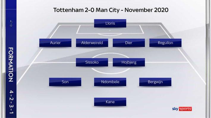 Chiêu thức đặc biệt giúp Mourinho hồi sinh, thách thức cả Premier League - Ảnh 3.