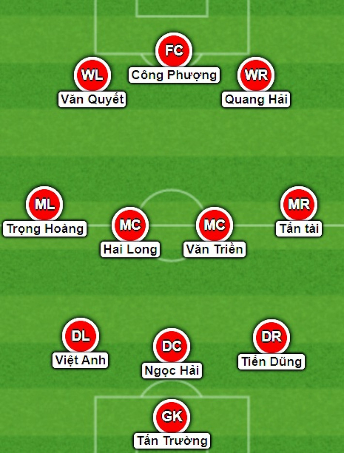 Đội hình những cầu thủ xuất sắc tại V-League 2020 ở ĐT Việt Nam - Ảnh 2.