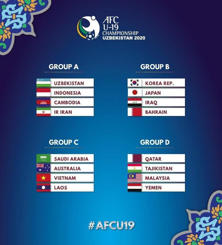 Bốc thăm VCK U19 châu Á: Chung bảng với U19 Lào, U19 Việt Nam có cửa giành vé World Cup - Ảnh 1.