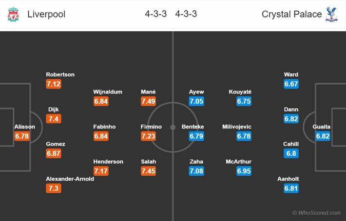 Liverpool - Crystal Palace: Trả hận cho Luis Suarez - Ảnh 3.