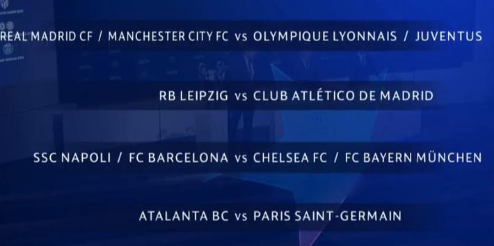 Bốc thăm tứ kết Champions League: Chờ đợi đại chiến Real - Juventus - Ảnh 1.