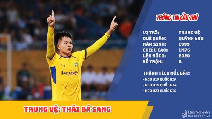 Điểm danh 5 cầu thủ trẻ SLNA được HLV Park Hang-seo gọi lên đội tuyển U22 - Ảnh 1.