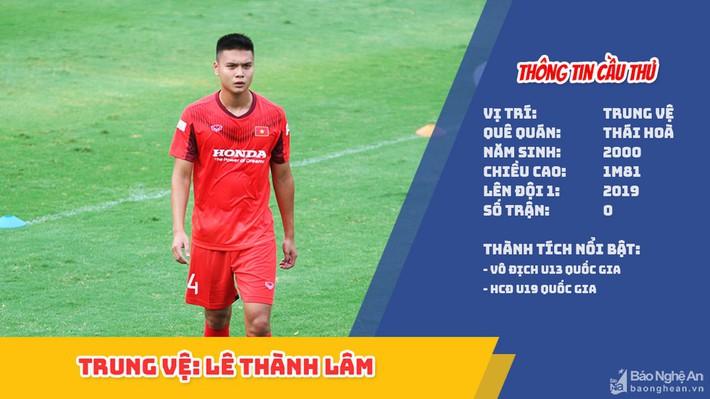 Điểm danh 5 cầu thủ trẻ SLNA được HLV Park Hang-seo gọi lên đội tuyển U22 - Ảnh 2.