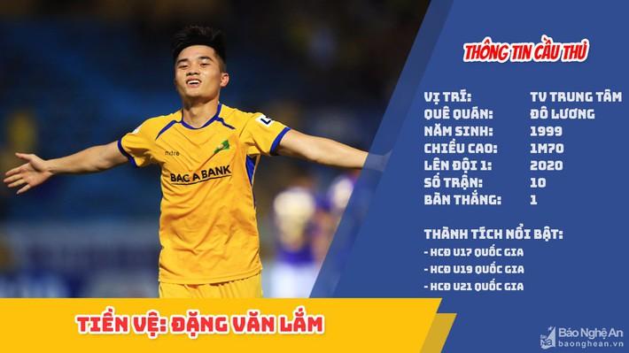 Điểm danh 5 cầu thủ trẻ SLNA được HLV Park Hang-seo gọi lên đội tuyển U22 - Ảnh 4.