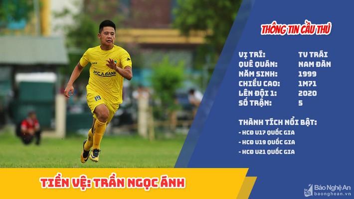 Điểm danh 5 cầu thủ trẻ SLNA được HLV Park Hang-seo gọi lên đội tuyển U22 - Ảnh 5.