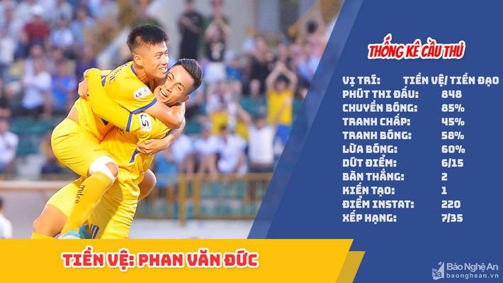 HLV Park Hang-seo sẽ gọi Phan Văn Đức – Hồ Tuấn Tài trở lại ĐTQG? - Ảnh 1.