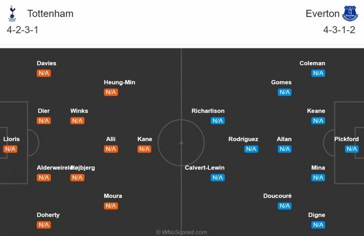 """Tottenham - Everton: """"Kẻ tám lạng, người nửa cân"""" - Ảnh 2."""