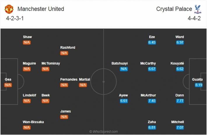 MU – Crystal Palace: Chờ xem Van De Beek tỏa sáng - Ảnh 1.
