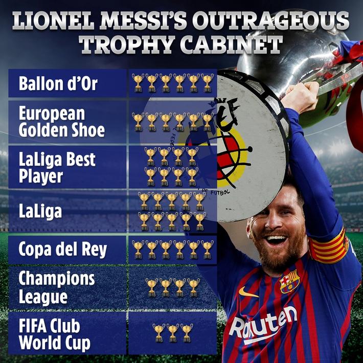 Chậm chuyển tới Man City, Messi có thể mất khoản tiền khổng lồ - Ảnh 1.