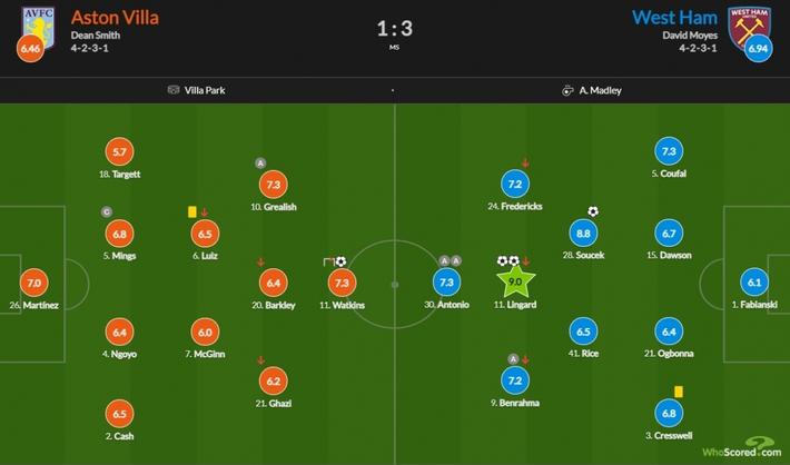 Jesse Lingard tỏa sáng rực rỡ trong trận ra mắt West Ham - Ảnh 7.