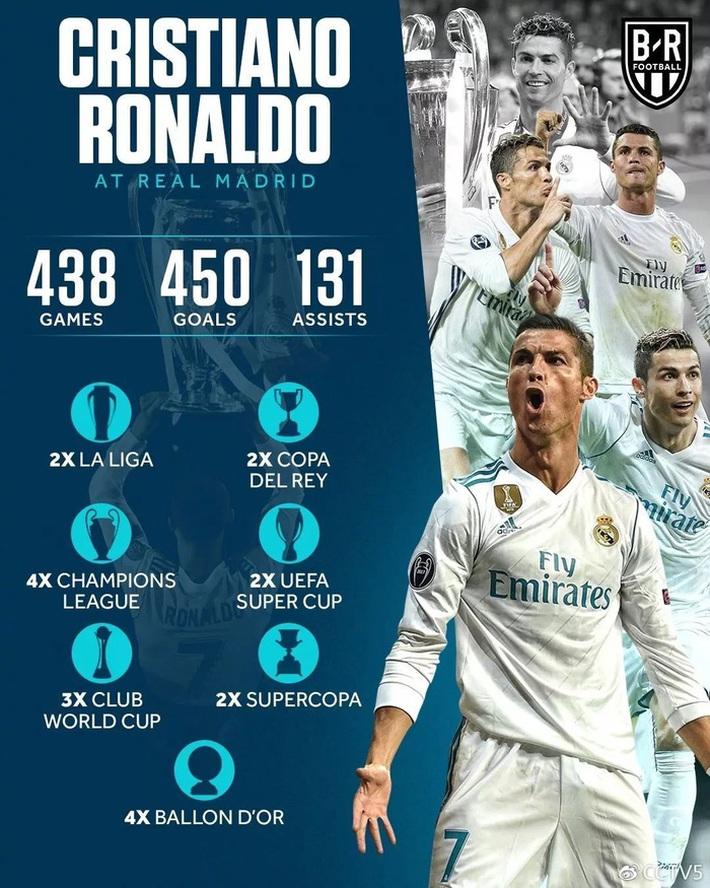 Ronaldo tuổi 36: Hành trình từ cậu bé nghèo đến triệu phú thể thao - Ảnh 16.