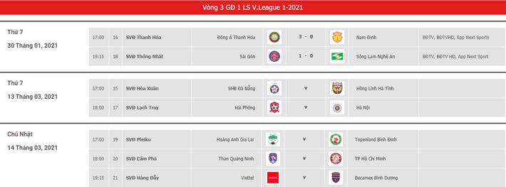 Đại bại 3-6 trước Bình Dương, HLV CLB TP.HCM vẫn hài lòng với Lee Nguyễn - Ảnh 3.