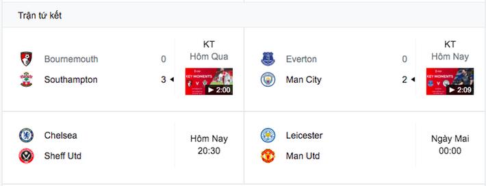 6 phút cuối ghi 2 bàn, Man City hạ Everton để giành vé bán kết FA Cup - Ảnh 13.