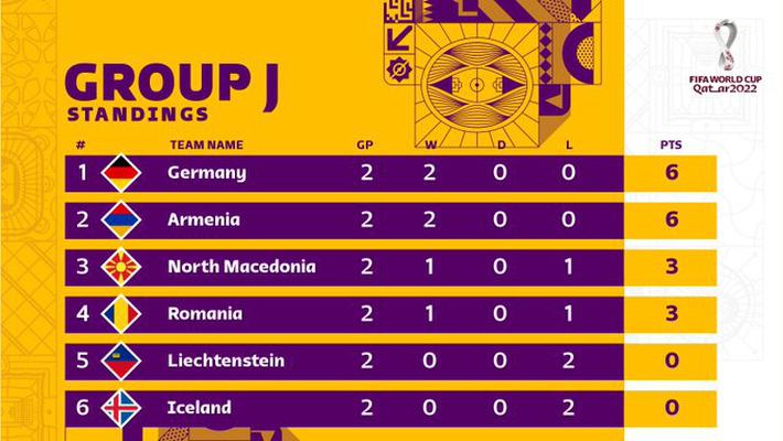 Tuyển Đức thắng dễ nhưng ngạc nhiên hơn cả là đội bóng chia sẻ ngôi đầu bảng với Die Mannschaft - Ảnh 12.