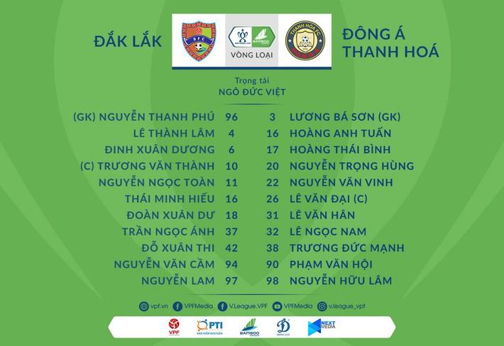 Cất quân chủ lực chờ đấu HAGL, đội bóng V.League thua ê chề đối thủ hạng dưới - Ảnh 2.