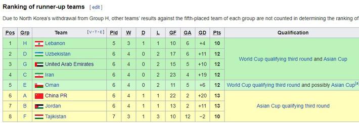 UAE sẽ gặp bi kịch như Đức ở World Cup 2018, thua sốc trước đại chiến tuyển Việt Nam? - Ảnh 3.