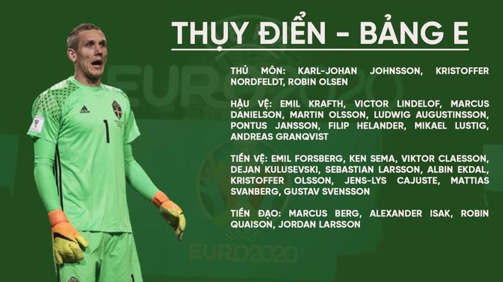 """Nhận định bảng E - EURO 2021: """"Bò tót"""" húc văng tất cả? - Ảnh 2."""