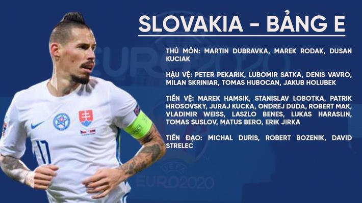 """Nhận định bảng E - EURO 2021: """"Bò tót"""" húc văng tất cả? - Ảnh 4."""