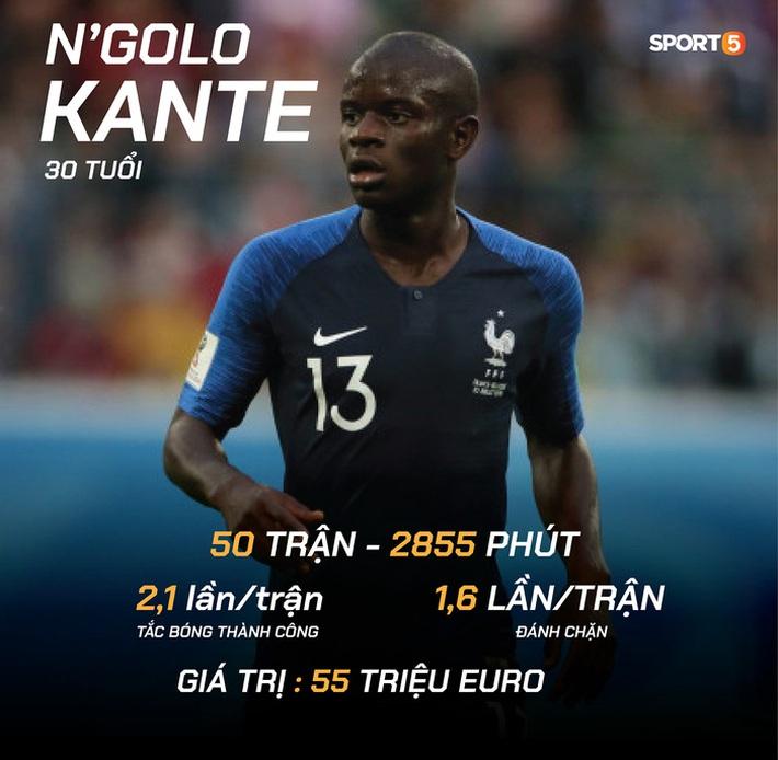 Tổng quan đội tuyển Pháp trước Euro 2020: Những chiến binh báo thù - Ảnh 7.