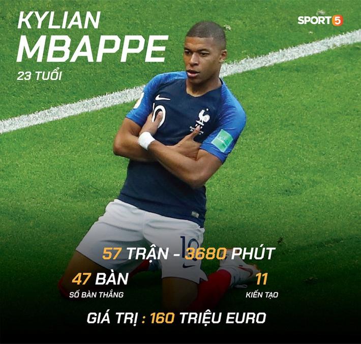 Tổng quan đội tuyển Pháp trước Euro 2020: Những chiến binh báo thù - Ảnh 8.